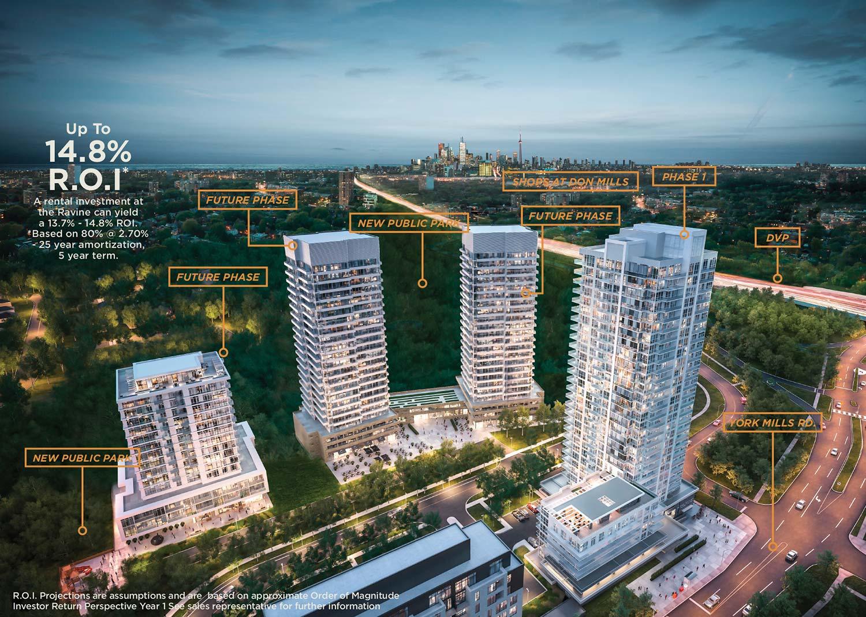 Investment - The Ravine Condos - Official Site - Condominiums at